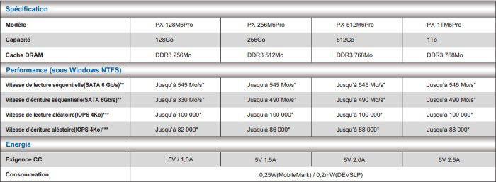 Plextor m6 pro series specs