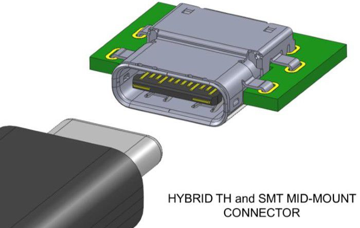 Usb type c connector and mount