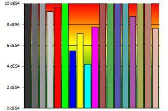 LG Oled TV 55EC930V colorimetrie standard