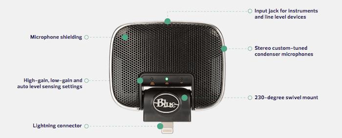 Micro Blue Microphones Mikey Digital pour iPhone et iPad : points clés