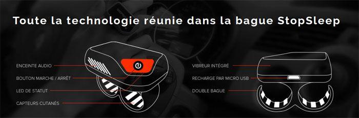 Bague 2KD StopSleep, technologie intégrée (schéma)