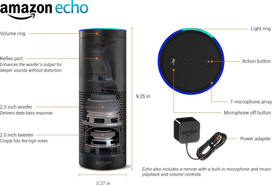 amazon pr sente echo son assistant vocal sous forme d 39 enceinte les num riques. Black Bedroom Furniture Sets. Home Design Ideas