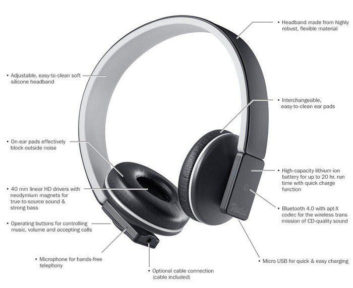 Casque Teufel Audio Airy, principales caractéristiques, visuel constructeur