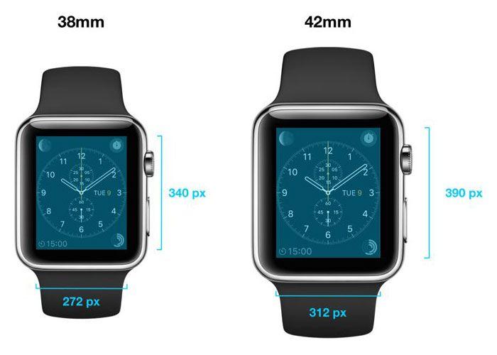 Apple Watch WatchKit, définition des écrans des modèles 38 et 42 mm