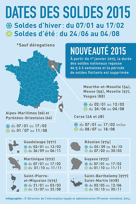 Dates soldes d'hiver 2015 et soldes d'été 2015 pour la France