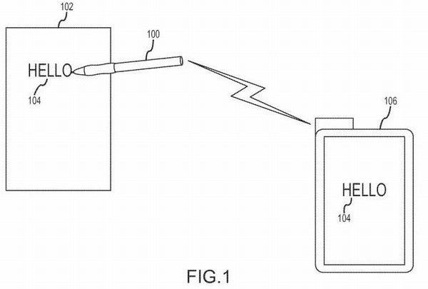 Apple iPen(1)