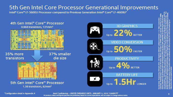 Intel broadwell 01