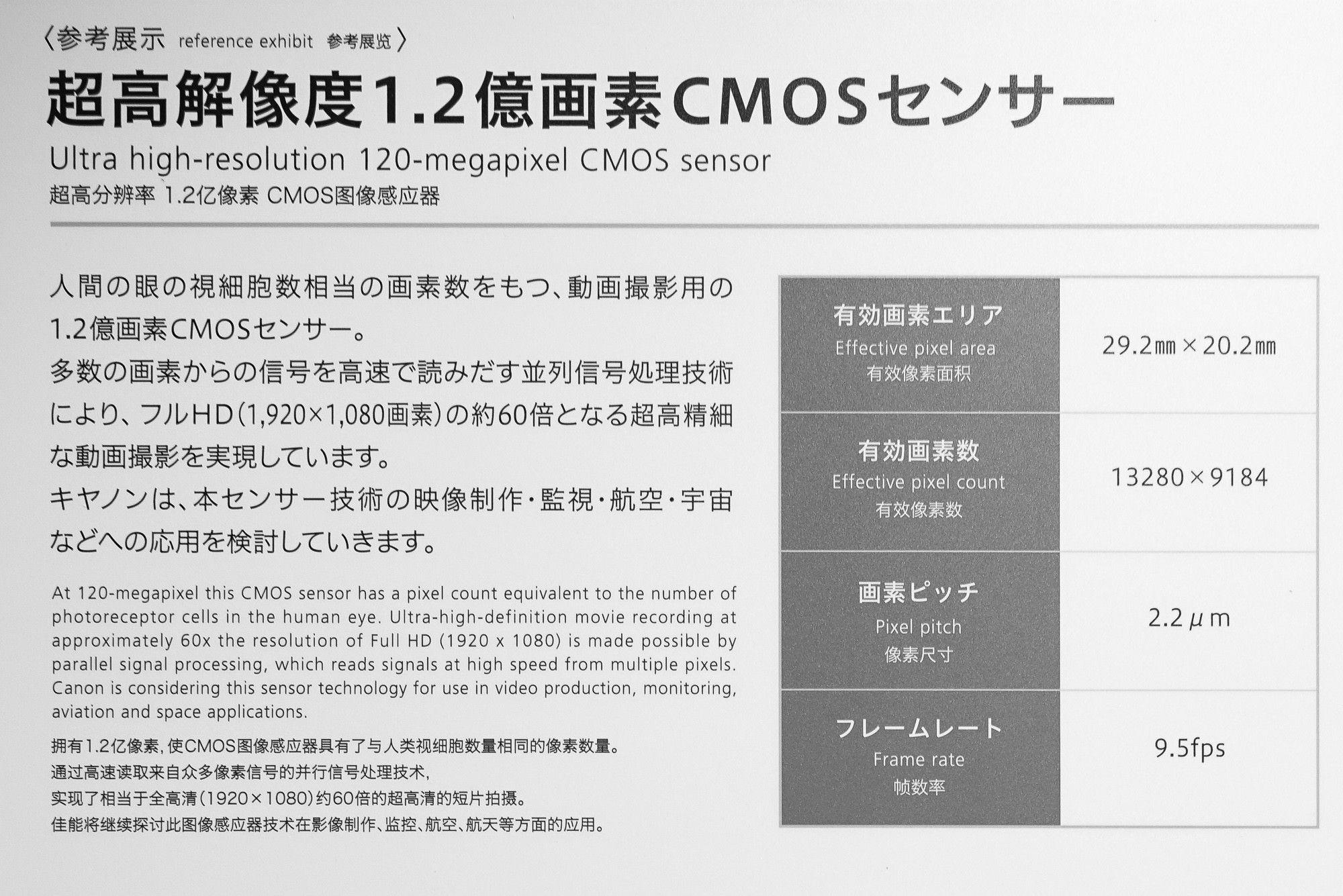 Canon 120Mpx