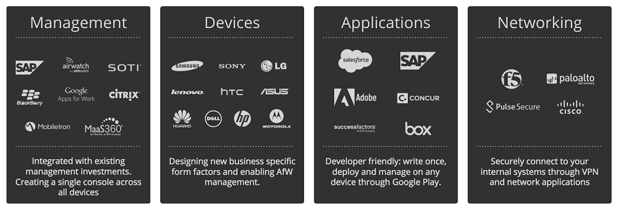 Android for Work partners