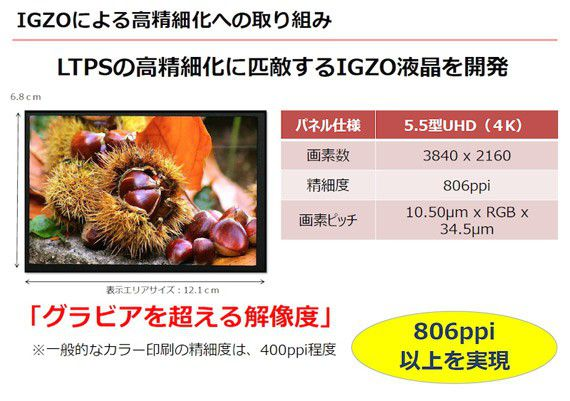 Sharp 4K