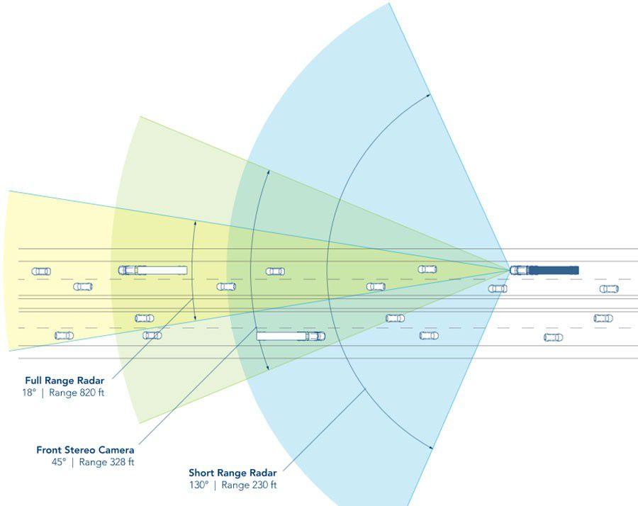 Freightliner-ecorche-WEB.jpg