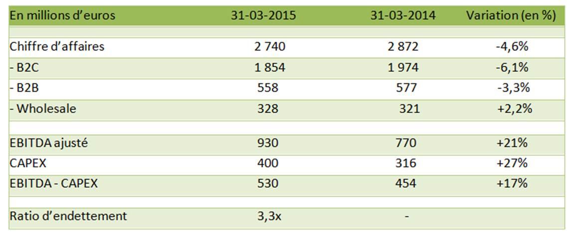 SFR tableau cp resultat francais