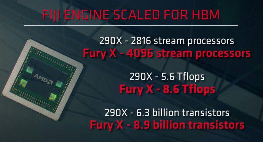 AMD_Fury_HBM.jpg