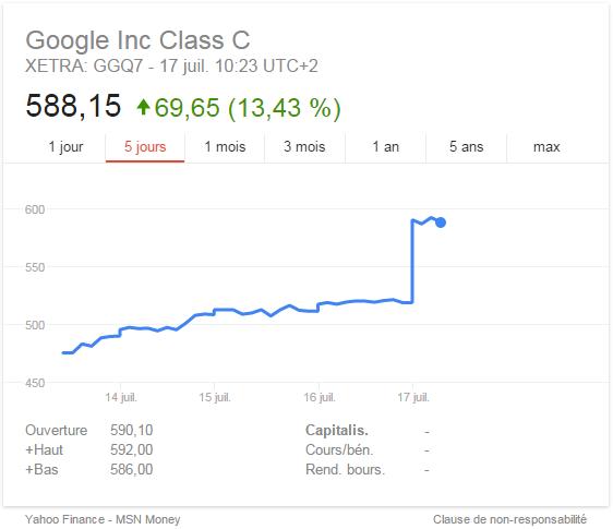 Google bourse 17juillet