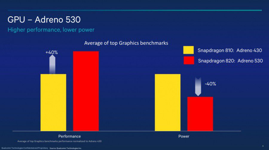 qualcomm_snapdragon_820_02.jpg