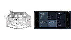 Bang & Olufsen se lance dans le multiroom avec BeoLink Multiroom