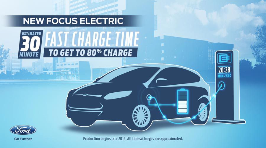 Ford-fast-charge-WEB.jpg
