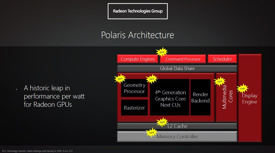 AMD Polaris 01