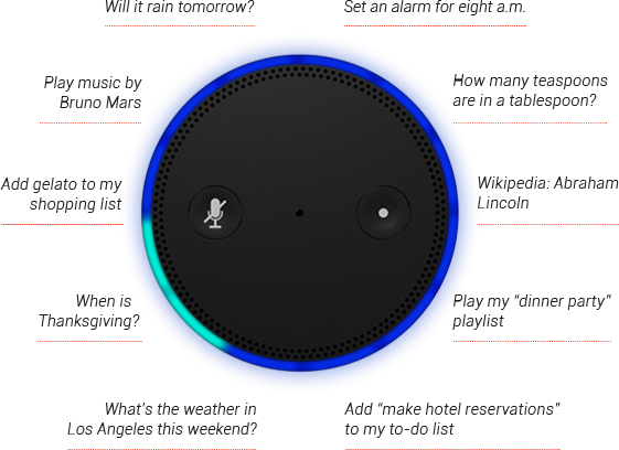 Amazon Echo Questions 545c98ced8d6c