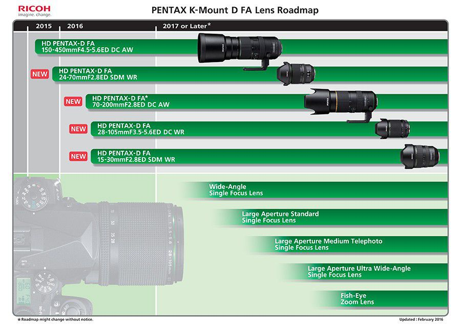 PENTAX K Mount D FA Lens Roadmap CP  DL