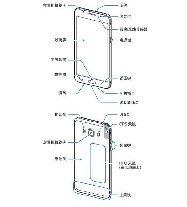 Samsung galaxy j5 j7 2016 manuel chine 2