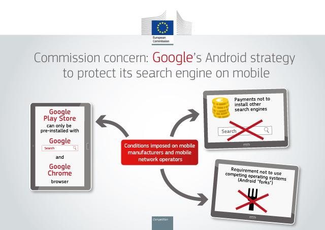 EU accusations Google