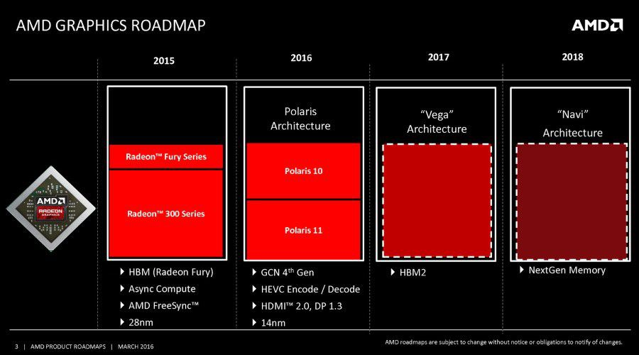 AMD_GPU_Roadmap.jpg