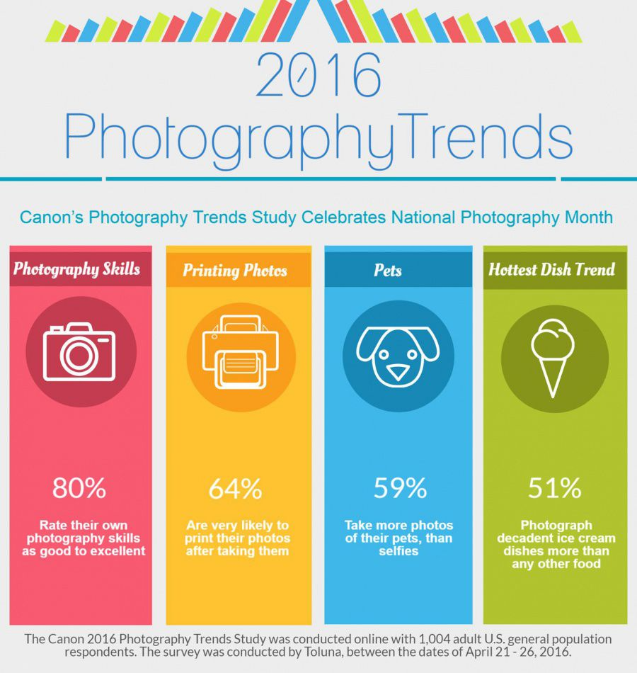 photograph-trends-infograph-hiRes.jpg