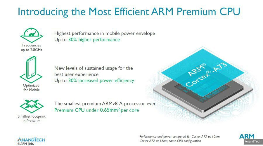 Arm Cortex A73