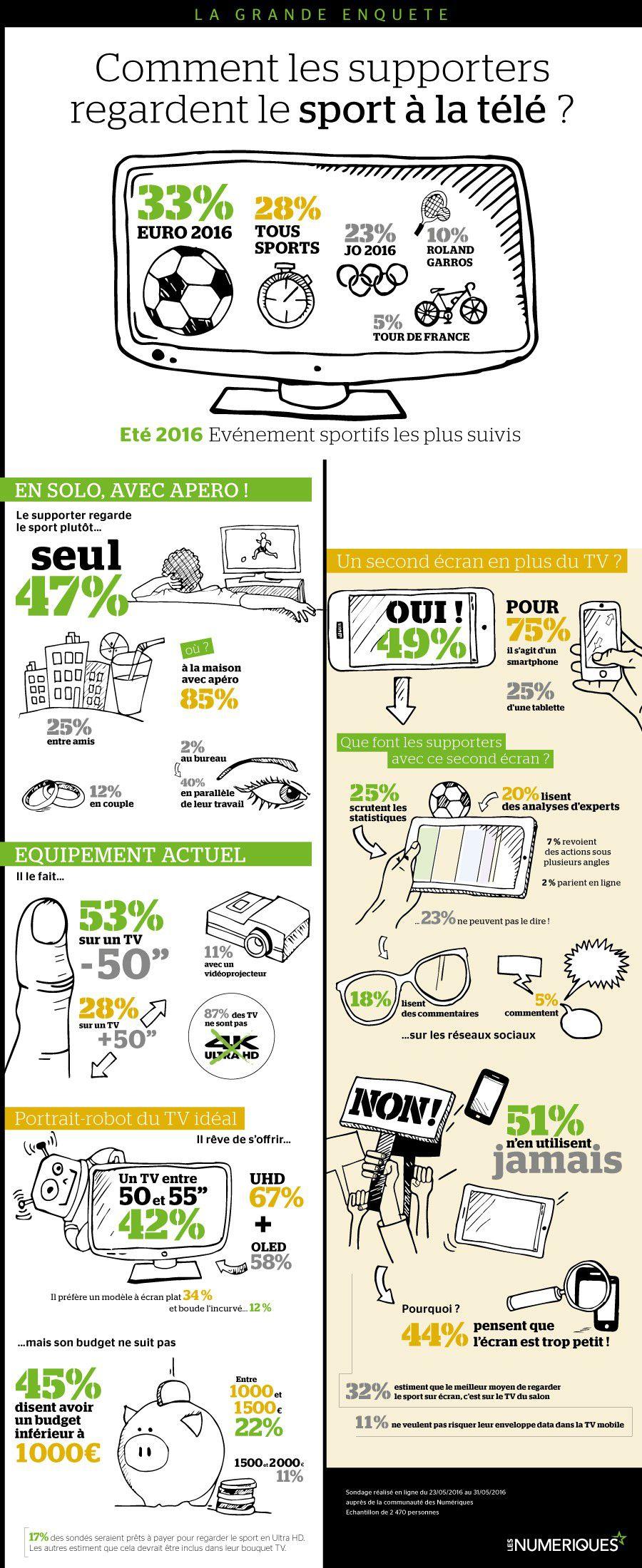 2_Sondage-infographie-3BAT4 (1).jpg