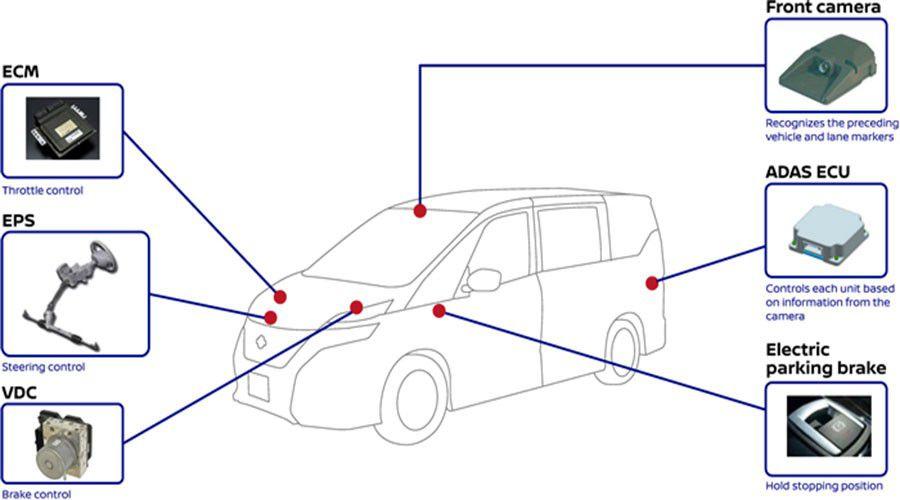 Nissan-Serena-Autonomous-WEB.jpg