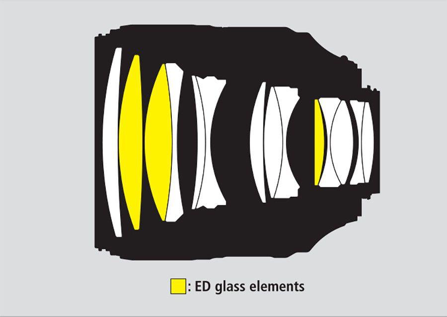 Nikon_AF-S_Nikkor_105m_-f1.4_ED_Elements.jpg