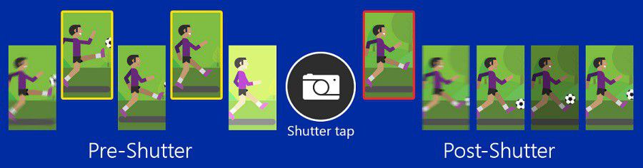 Microsoft Pix rafale