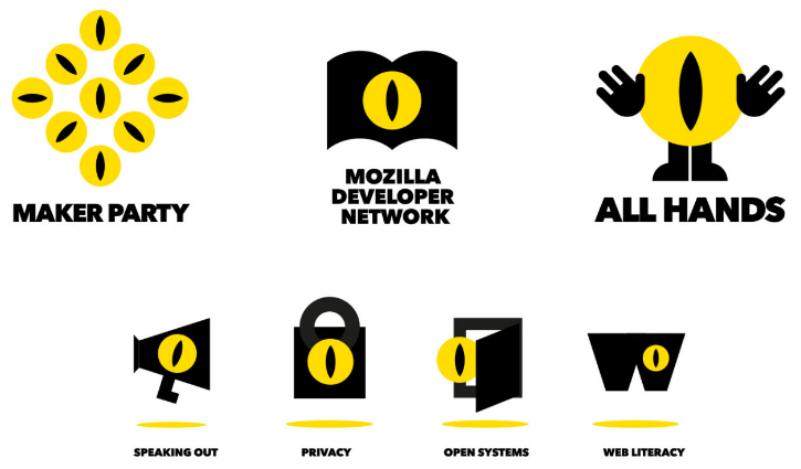 Mozilla concept the eye