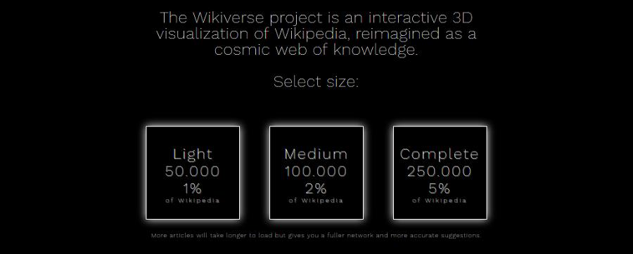 Wikiverse size