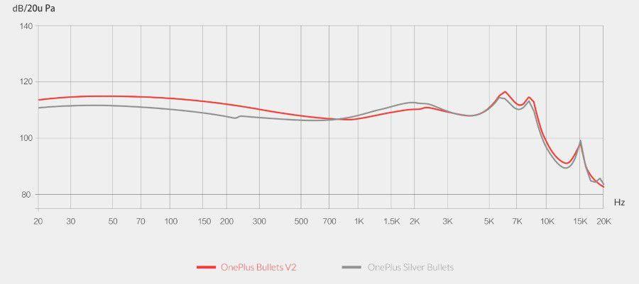 rep-oneplu-bullets-v2-p.jpg