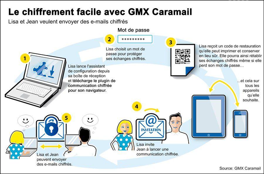 GMX CARAMAIL TÉLÉCHARGER