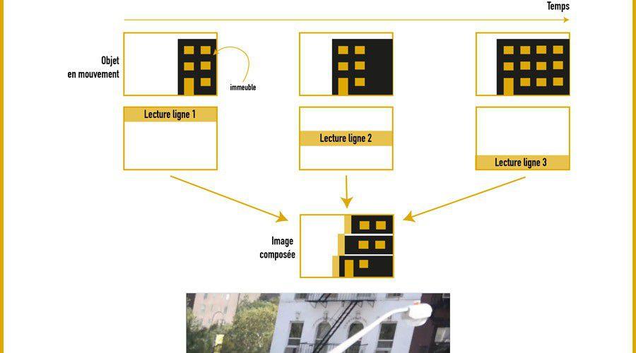 illustration-Focus-rolling-shutter(1)-(1).jpg
