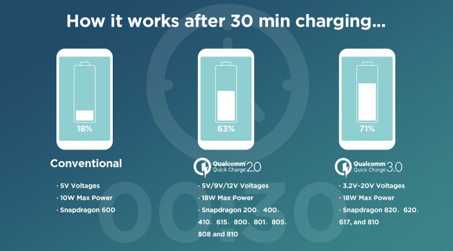 1_qualcomm-quickcharge-4-intro.jpg