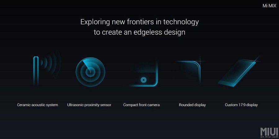 Xiaomi MIX technologies