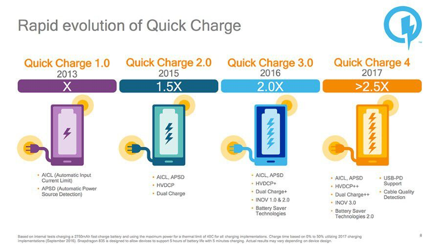 Qualcomm_QuickCharge_4_02.jpg