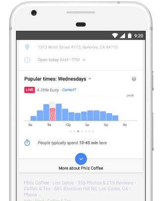 Google Fr%C3%A9quentation live