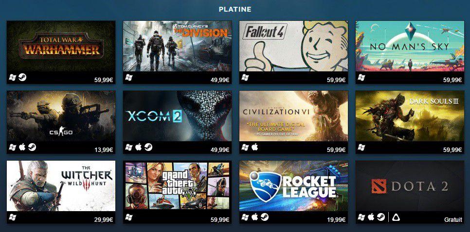 Steam top 100 2016