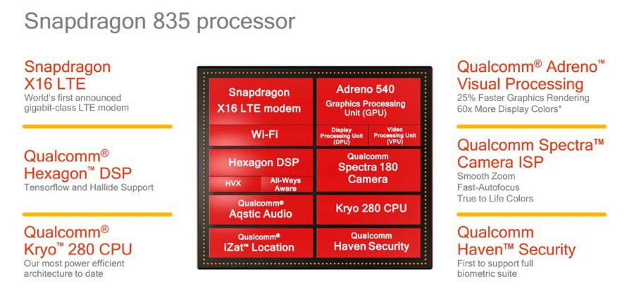 Qualcomm_Snapdragon_835_04.jpg