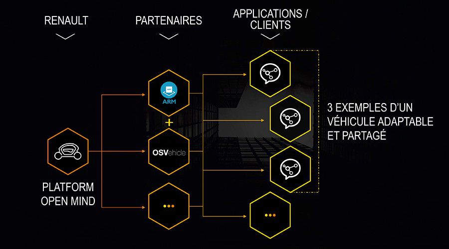 Renault-OSV-ARM-WEB.jpg