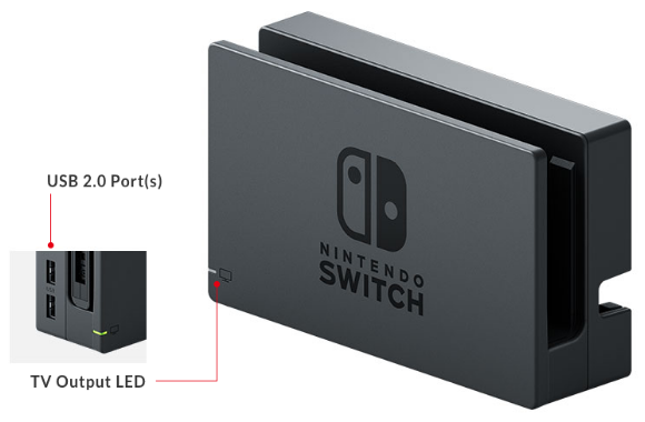 Nintendo Switch Dock face