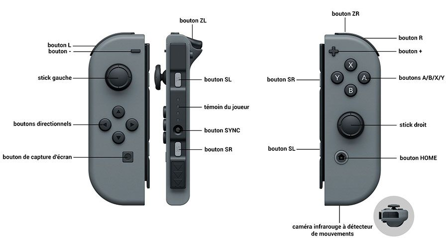 Nintendo Switch Joy Cons fr