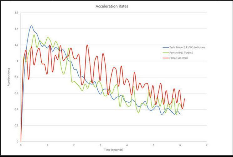 Motor-Trend-graphique-WEB.jpg