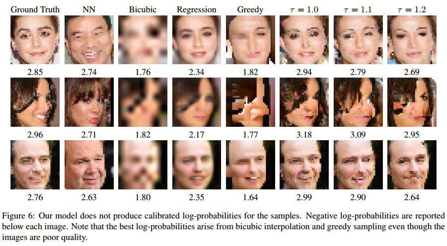 GoogleBrain_Pixel_Faces_competition.jpg