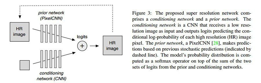 GoogleBrain_Pixel_Mecanism.jpg